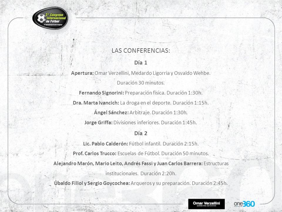 LAS CONFERENCIAS: Día 1 Apertura: Omar Verzellini, Medardo Ligorria y Osvaldo Wehbe.