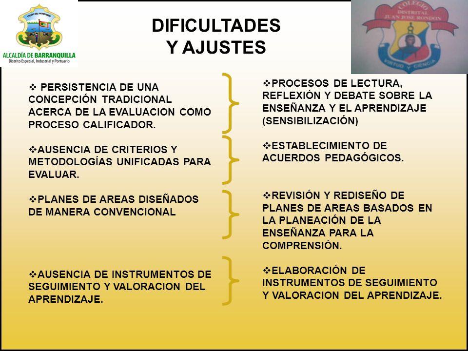 PERSISTENCIA DE UNA CONCEPCIÓN TRADICIONAL ACERCA DE LA EVALUACION COMO PROCESO CALIFICADOR.