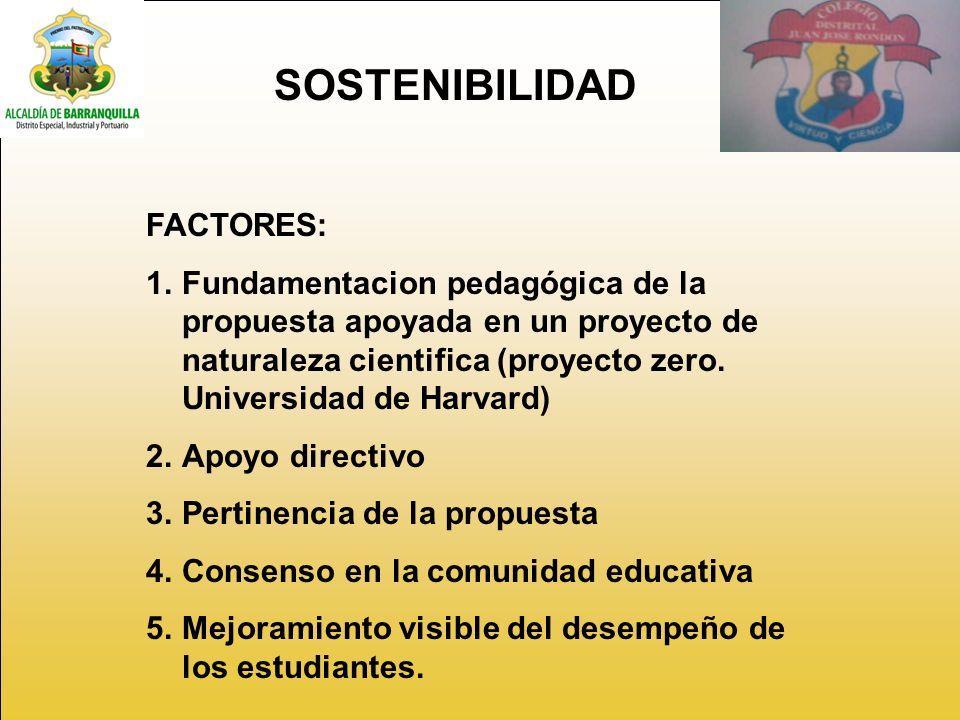 SOSTENIBILIDAD FACTORES: 1.Fundamentacion pedagógica de la propuesta apoyada en un proyecto de naturaleza cientifica (proyecto zero.