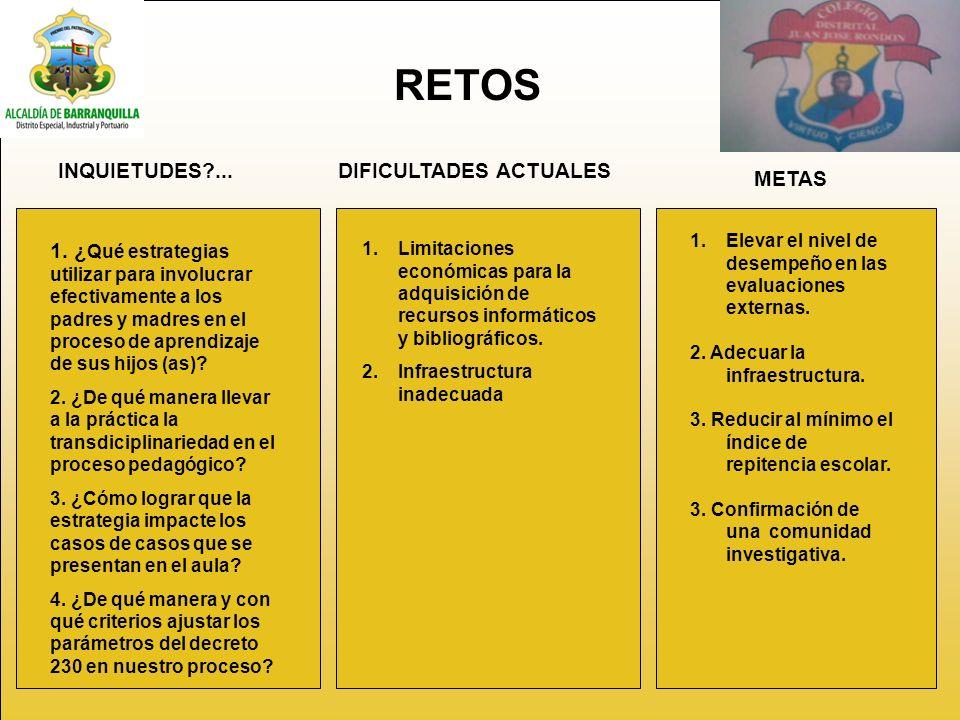 RETOS INQUIETUDES?...DIFICULTADES ACTUALES METAS 1.