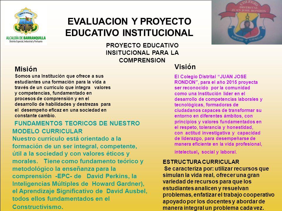 EVALUACION Y PROYECTO EDUCATIVO INSTITUCIONAL PROYECTO EDUCATIVO INSITUCIONAL PARA LA COMPRENSION Misión Somos una Institución que ofrece a sus estudiantes una formación para la vida a través de un currículo que integra valores y competencias, fundamentado en procesos de comprensión y en el desarrollo de habilidades y destrezas para el desempeño eficaz en una sociedad en constante cambio.