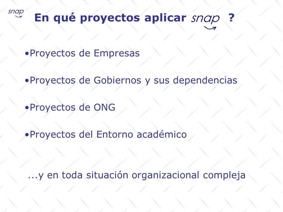 En qué proyectos aplicar ? Proyectos de Empresas Proyectos de Gobiernos y sus dependencias Proyectos de ONG Proyectos del Entorno académico...y en tod