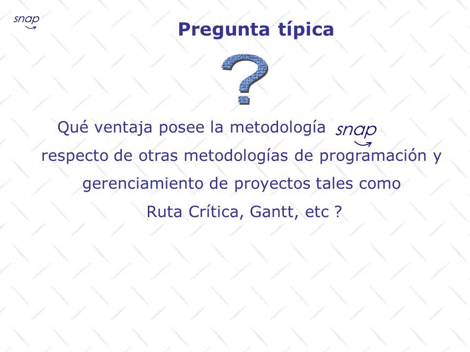 Pregunta típica Qué ventaja posee la metodología respecto de otras metodologías de programación y gerenciamiento de proyectos tales como Ruta Crítica,