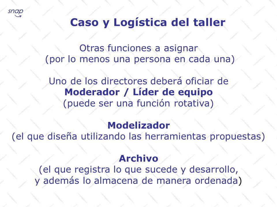 Otras funciones a asignar (por lo menos una persona en cada una) Uno de los directores deberá oficiar de Moderador / Líder de equipo (puede ser una fu