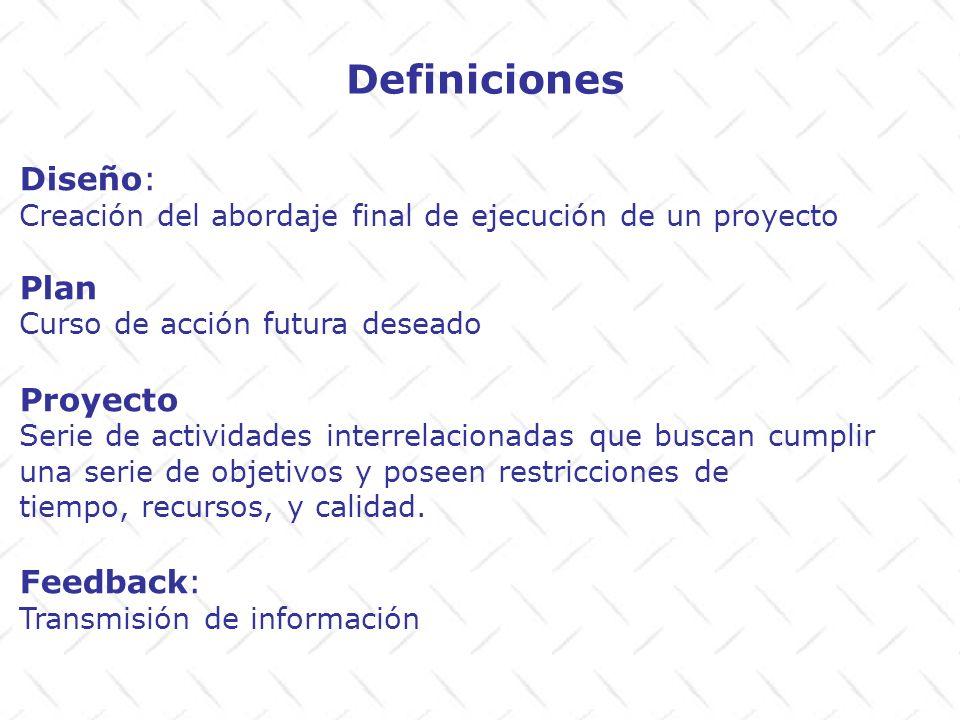 Definiciones Diseño: Creación del abordaje final de ejecución de un proyecto Plan Curso de acción futura deseado Proyecto Serie de actividades interre