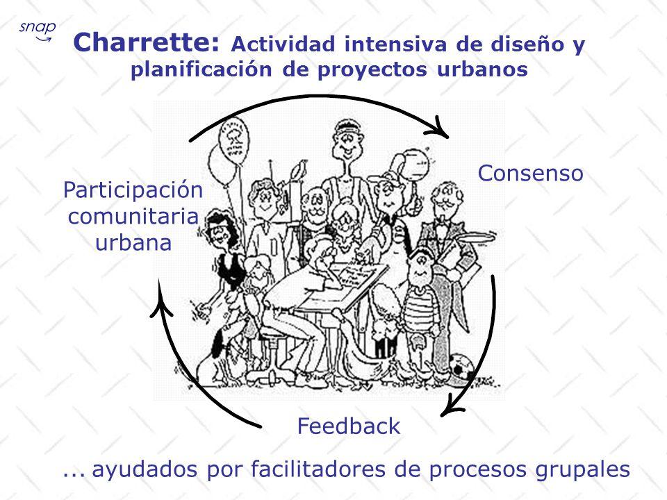 Charrette: Actividad intensiva de diseño y planificación de proyectos urbanos Consenso Feedback Participación comunitaria urbana... ayudados por facil