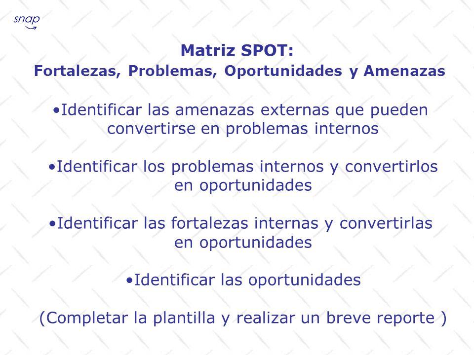 Matriz SPOT: Fortalezas, Problemas, Oportunidades y Amenazas Identificar las amenazas externas que pueden convertirse en problemas internos Identifica