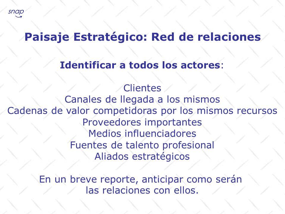 Paisaje Estratégico: Red de relaciones Identificar a todos los actores: Clientes Canales de llegada a los mismos Cadenas de valor competidoras por los