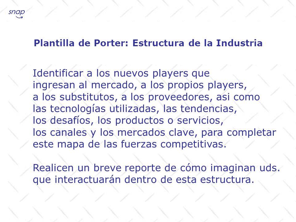 Identificar a los nuevos players que ingresan al mercado, a los propios players, a los substitutos, a los proveedores, asi como las tecnologías utiliz