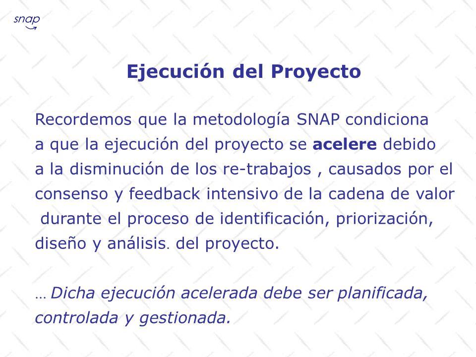 Ejecución del Proyecto Recordemos que la metodología SNAP condiciona a que la ejecución del proyecto se acelere debido a la disminución de los re-trab