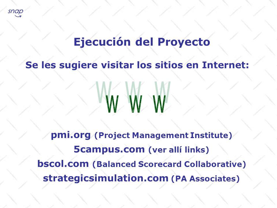 Ejecución del Proyecto pmi.org (Project Management Institute) 5campus.com (ver allí links) bscol.com (Balanced Scorecard Collaborative) strategicsimul
