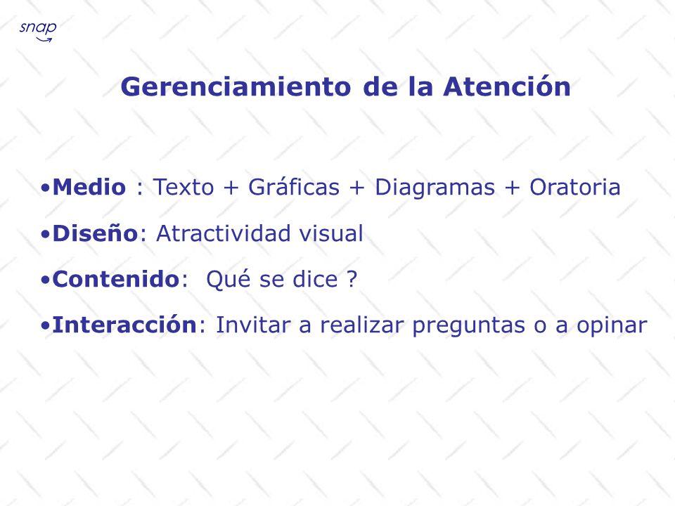 Gerenciamiento de la Atención Medio : Texto + Gráficas + Diagramas + Oratoria Diseño: Atractividad visual Contenido: Qué se dice ? Interacción: Invita