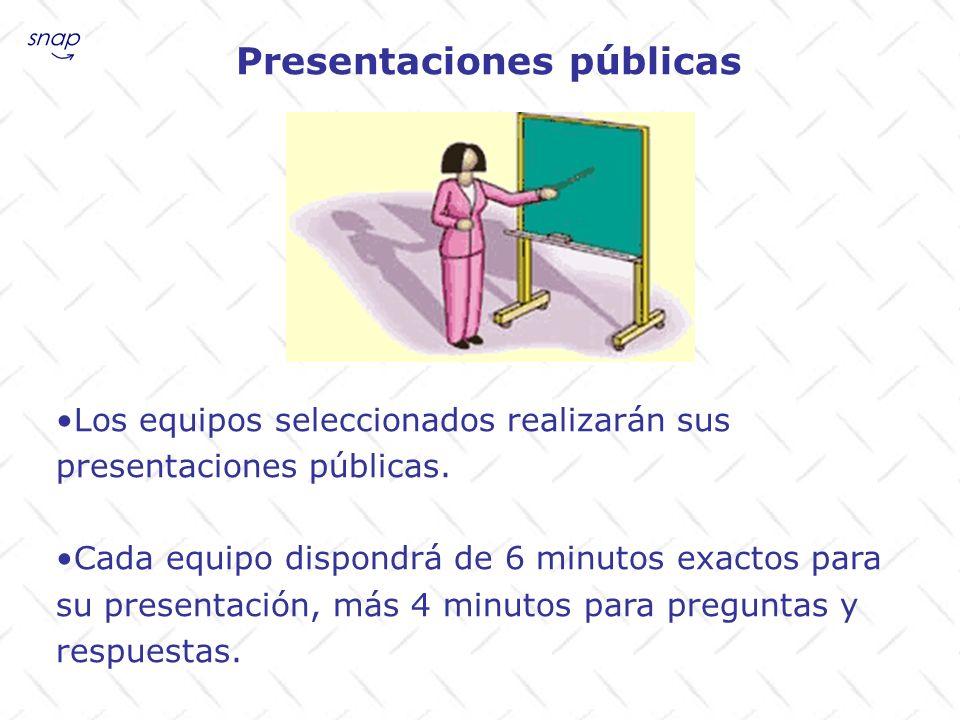 Presentaciones públicas Los equipos seleccionados realizarán sus presentaciones públicas. Cada equipo dispondrá de 6 minutos exactos para su presentac