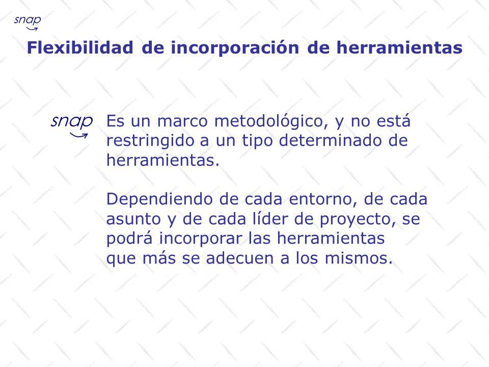 Flexibilidad de incorporación de herramientas Es un marco metodológico, y no está restringido a un tipo determinado de herramientas. Dependiendo de ca