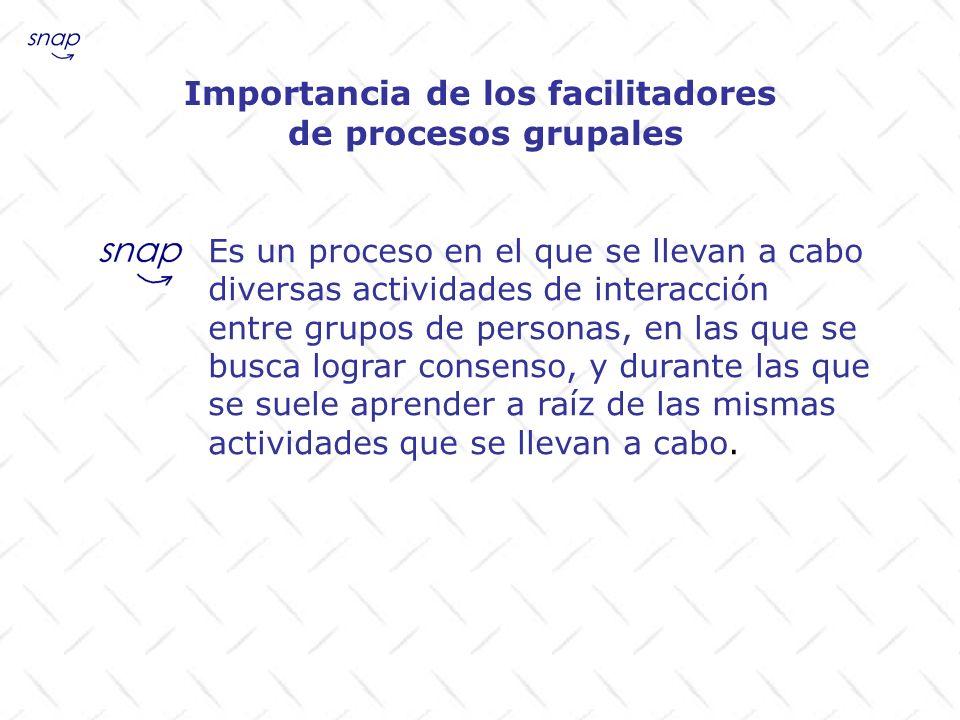 Importancia de los facilitadores de procesos grupales Es un proceso en el que se llevan a cabo diversas actividades de interacción entre grupos de per
