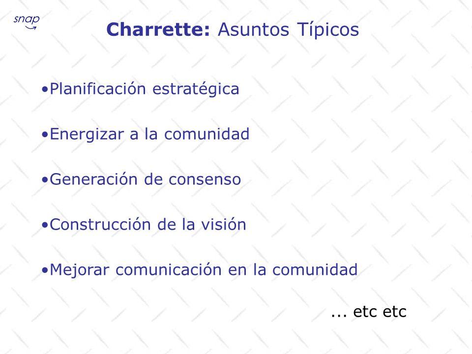Charrette: Asuntos Típicos Planificación estratégica Energizar a la comunidad Generación de consenso Construcción de la visión Mejorar comunicación en