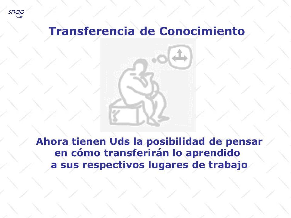 Ahora tienen Uds la posibilidad de pensar en cómo transferirán lo aprendido a sus respectivos lugares de trabajo Transferencia de Conocimiento