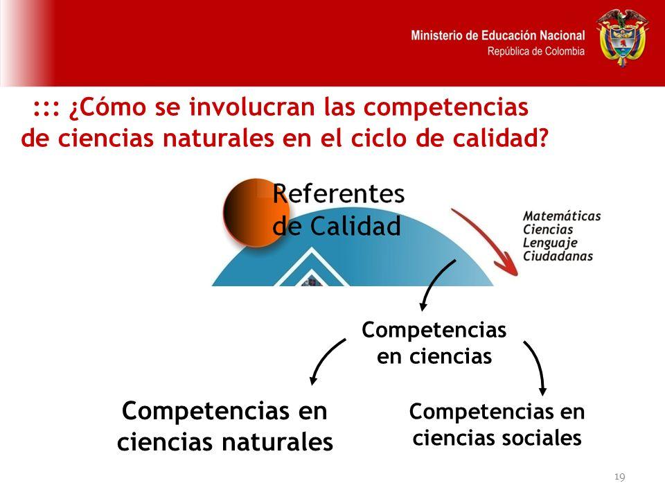 19 Competencias en ciencias Competencias en ciencias naturales ::: ¿Cómo se involucran las competencias de ciencias naturales en el ciclo de calidad?