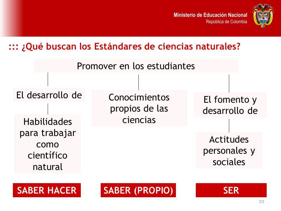 22 ::: ¿Qué buscan los Estándares de ciencias naturales? Promover en los estudiantes El desarrollo de Habilidades para trabajar como científico natura