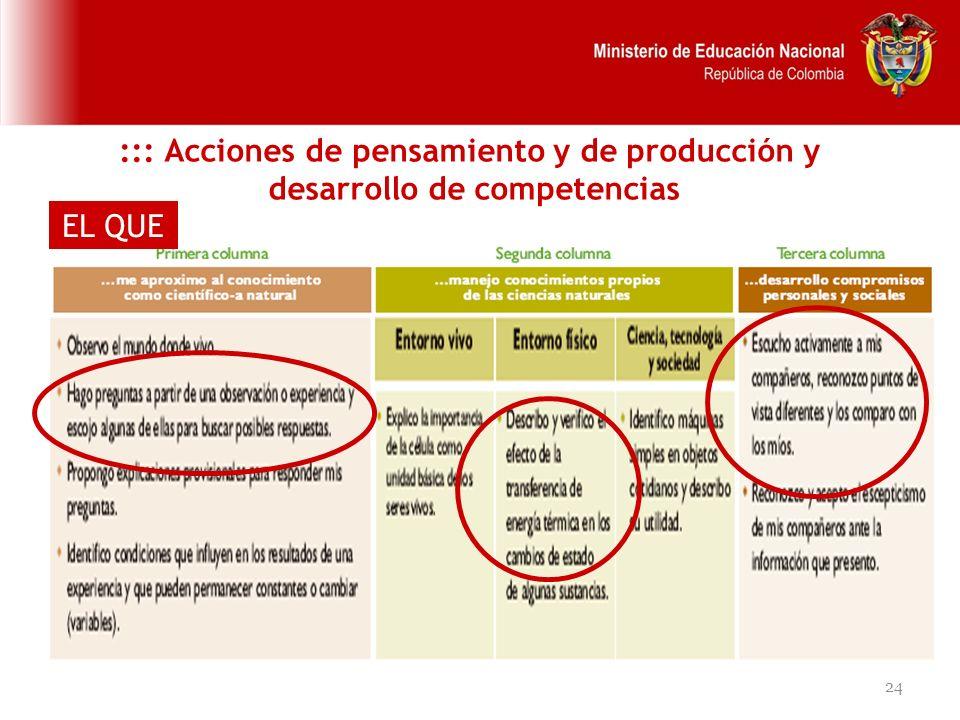 24 ::: Acciones de pensamiento y de producción y desarrollo de competencias EL QUE