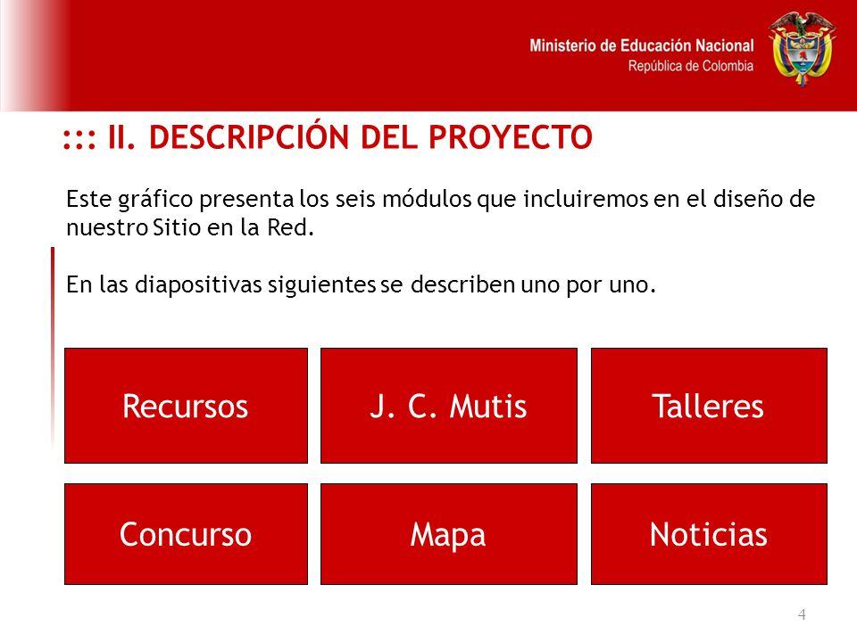 5 LOS MODULOS EN EL SITIO DE RED 1- Recursos para docentes, estudiantes y establecimientos educativos.