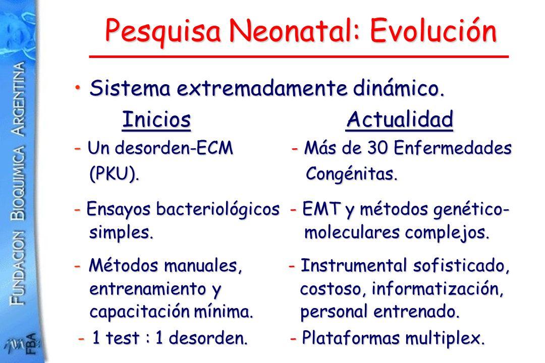 Pesquisa Neonatal: Evolución Inicios Actualidad - Un desorden-ECM - Más de 30 Enfermedades (PKU). Congénitas. (PKU). Congénitas. -Métodos manuales, -