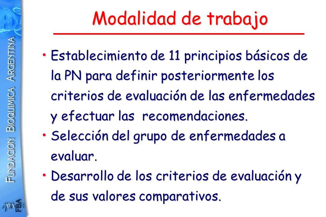 Modalidad de trabajo Establecimiento de 11 principios básicos de la PN para definir posteriormente los criterios de evaluación de las enfermedades y e