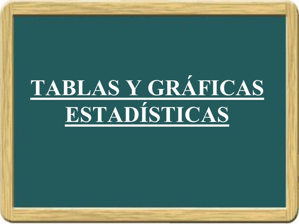 Medidas de centralización–media aritmética Si x 1, x 2, x 3,..., x r, son los valores o marcas de clase de una variable estadística cuantitativa, de frecuencias n 1, n 2,…, n r entonces, la MEDIA ARITMÉTICA será: La media aritmética x EJEMPLO: Dada la tabla estadística: La MEDIA ARITMÉTICAS es: