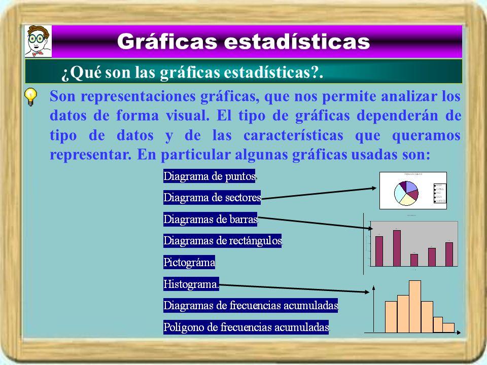 Gráficas estadísticas Son representaciones gráficas, que nos permite analizar los datos de forma visual. El tipo de gráficas dependerán de tipo de dat