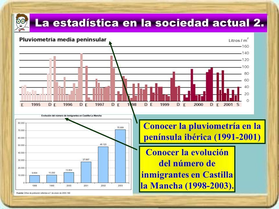 La estadística en la sociedad actual 2. Conocer la pluviometría en la península ibérica (1991-2001) Conocer la evolución del número de inmigrantes en