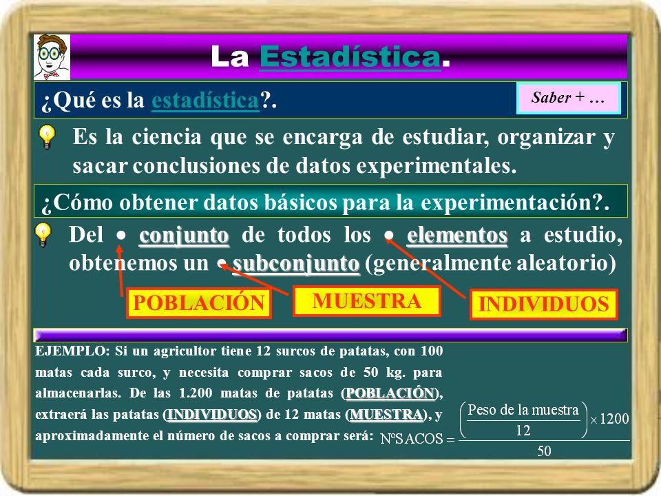 INDIVIDUOS POBLACIÓN La Estadística.Estadística Es la ciencia que se encarga de estudiar, organizar y sacar conclusiones de datos experimentales. ¿Cóm