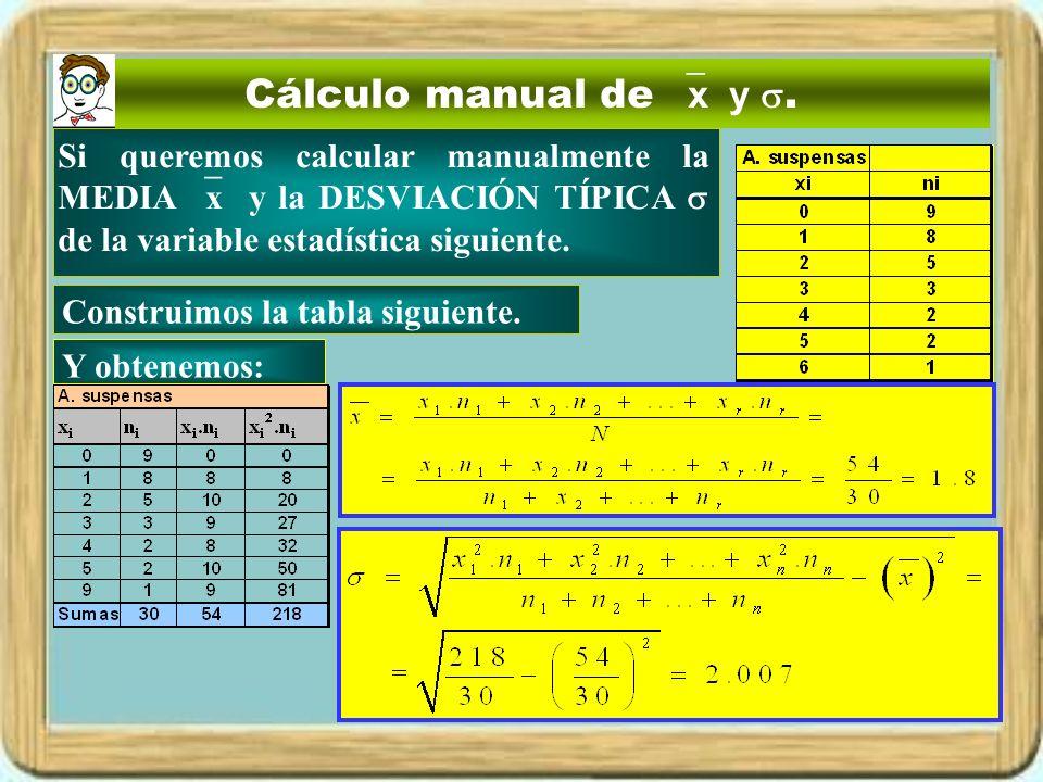 Cálculo manual de x y. Si queremos calcular manualmente la MEDIA x y la DESVIACIÓN TÍPICA de la variable estadística siguiente. Construimos la tabla s