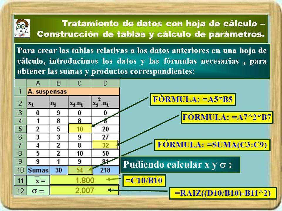 Tratamiento de datos con hoja de cálculo – Construcción de tablas y cálculo de parámetros. Para crear las tablas relativas a los datos anteriores en u