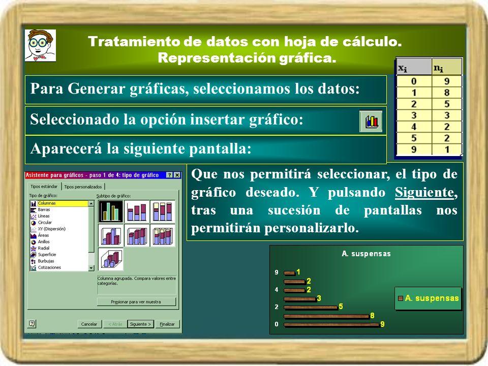 Tratamiento de datos con hoja de cálculo. Representación gráfica. Para Generar gráficas, seleccionamos los datos: Que nos permitirá seleccionar, el ti