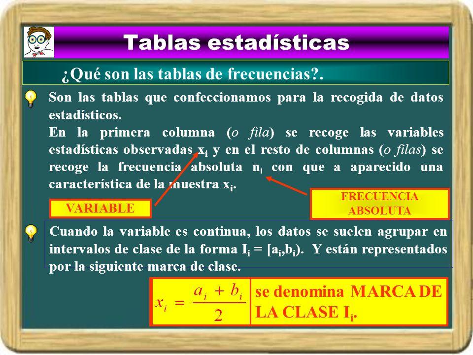 Tablas estadísticas ¿Qué son las tablas de frecuencias?. Son las tablas que confeccionamos para la recogida de datos estadísticos. En la primera colum