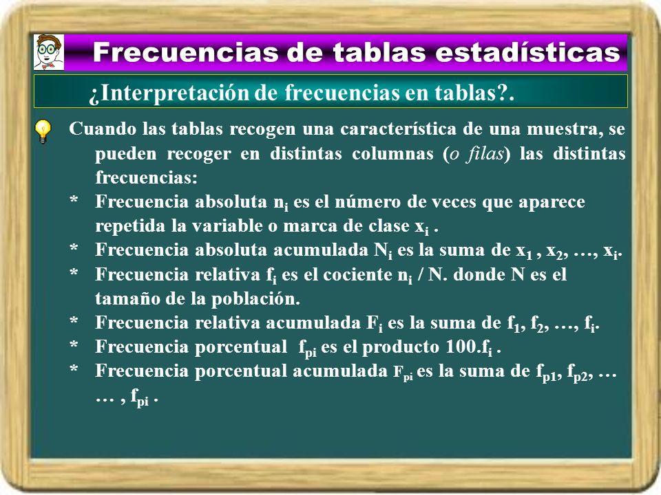 Frecuencias de tablas estadísticas ¿Interpretación de frecuencias en tablas?. Cuando las tablas recogen una característica de una muestra, se pueden r
