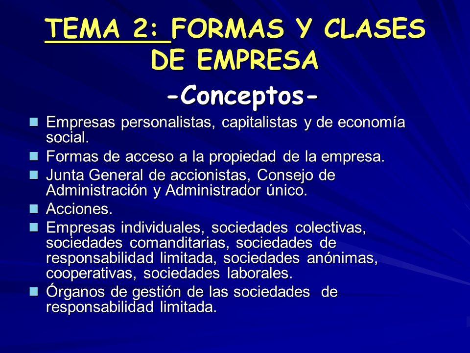 TEMA 2: FORMAS Y CLASES DE EMPRESA Empresas personalistas, capitalistas y de economía social. Empresas personalistas, capitalistas y de economía socia