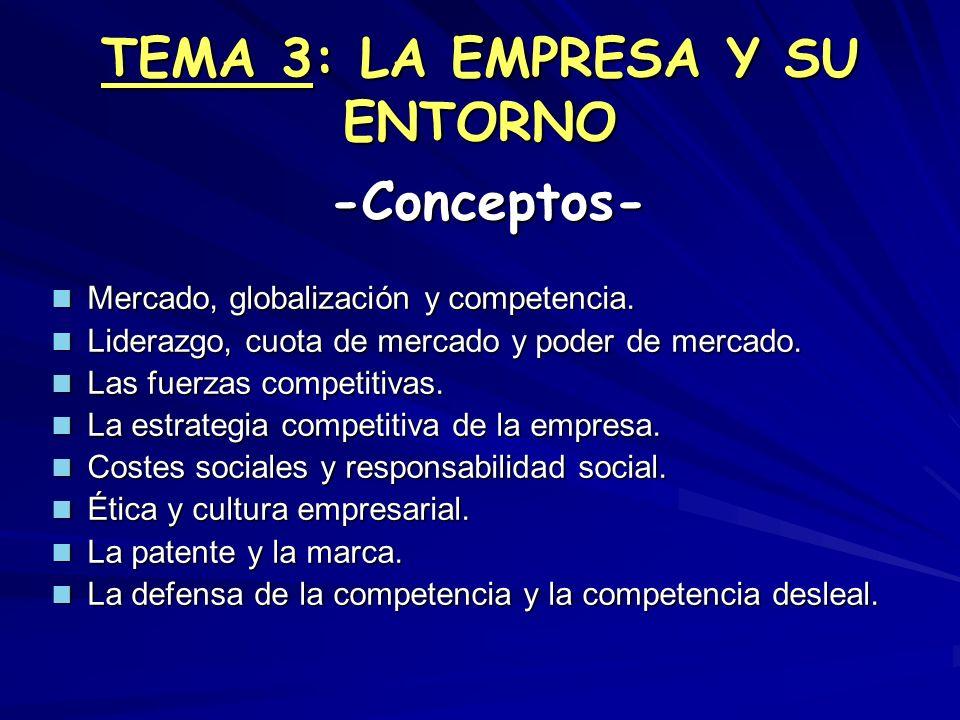 TEMA 3: LA EMPRESA Y SU ENTORNO Mercado, globalización y competencia. Mercado, globalización y competencia. Liderazgo, cuota de mercado y poder de mer