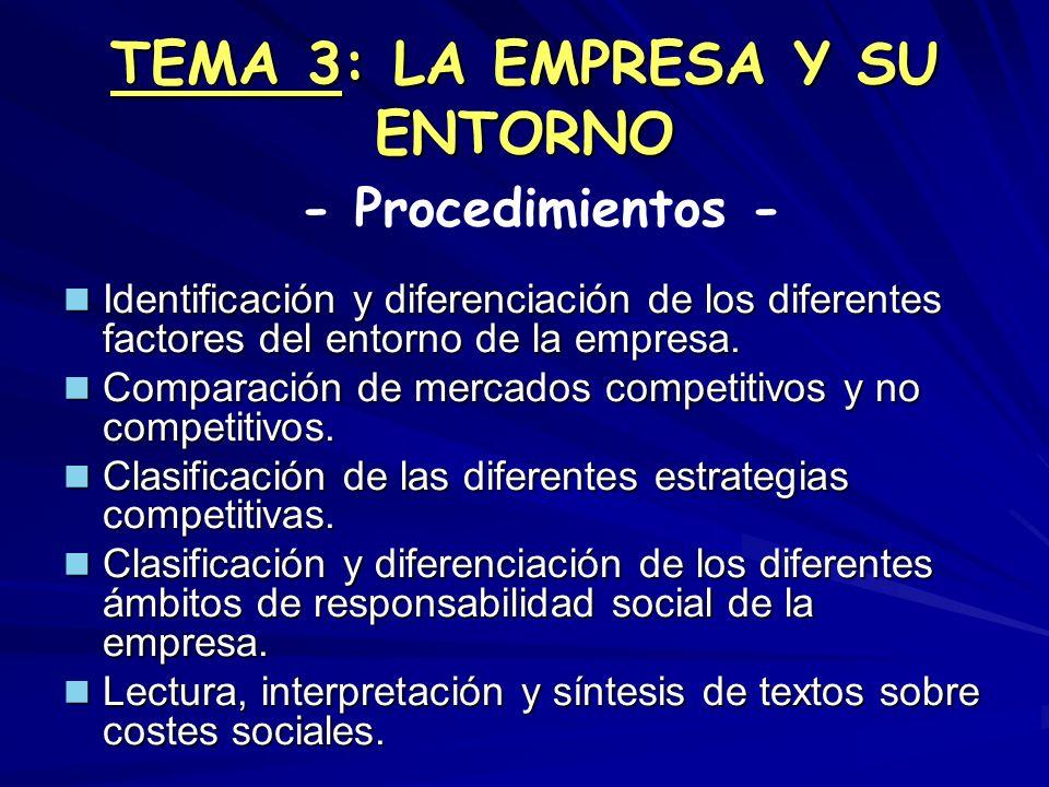 TEMA 3: LA EMPRESA Y SU ENTORNO Identificación y diferenciación de los diferentes factores del entorno de la empresa. Identificación y diferenciación