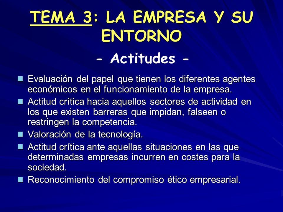 TEMA 3: LA EMPRESA Y SU ENTORNO Evaluación del papel que tienen los diferentes agentes económicos en el funcionamiento de la empresa. Evaluación del p