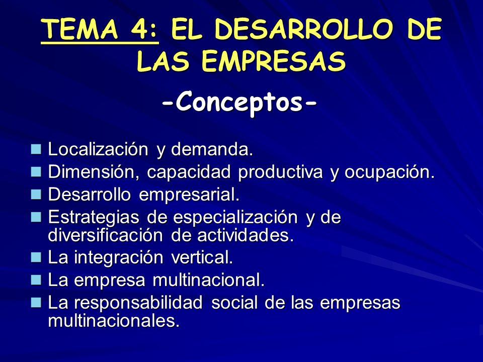TEMA 4: EL DESARROLLO DE LAS EMPRESAS Localización y demanda. Localización y demanda. Dimensión, capacidad productiva y ocupación. Dimensión, capacida