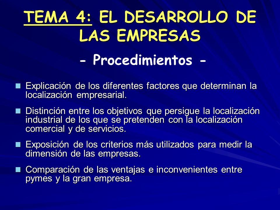 TEMA 4: EL DESARROLLO DE LAS EMPRESAS Explicación de los diferentes factores que determinan la localización empresarial. Explicación de los diferentes