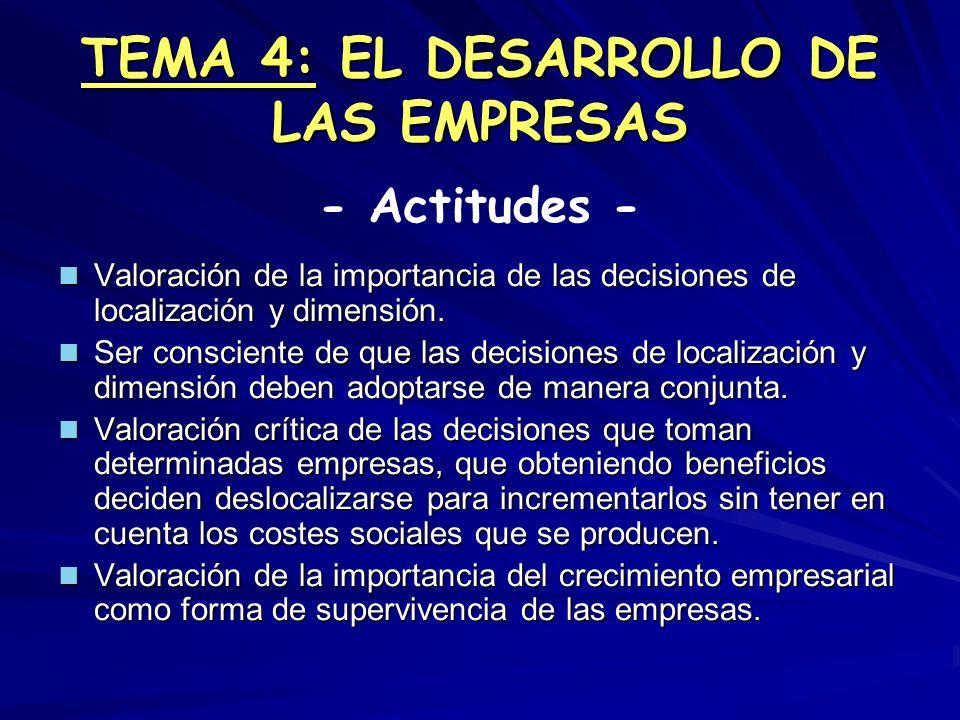 TEMA 4: EL DESARROLLO DE LAS EMPRESAS Valoración de la importancia de las decisiones de localización y dimensión. Valoración de la importancia de las