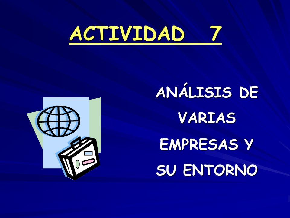ACTIVIDAD 7 ANÁLISIS DE VARIAS EMPRESAS Y SU ENTORNO