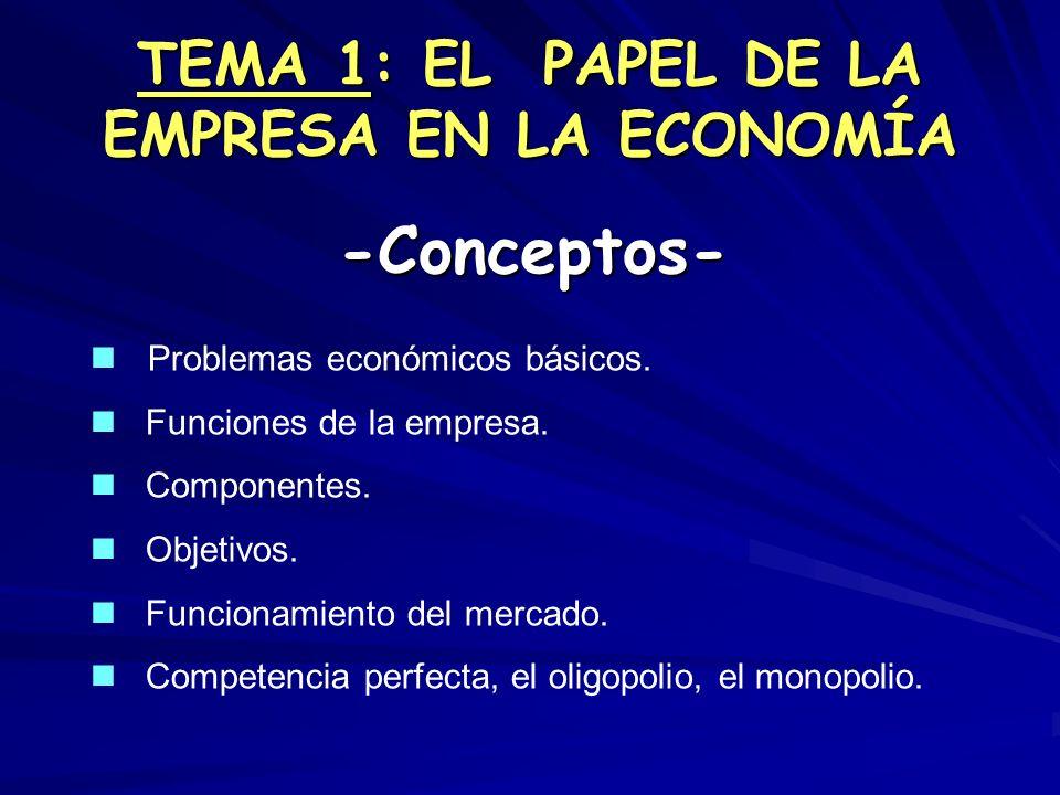 TEMA 1: EL PAPEL DE LA EMPRESA EN LA ECONOMÍA -Conceptos- Problemas económicos básicos. Funciones de la empresa. Componentes. Objetivos. Funcionamient