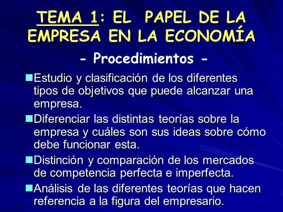 TEMA 1: EL PAPEL DE LA EMPRESA EN LA ECONOMÍA Estudio y clasificación de los diferentes tipos de objetivos que puede alcanzar una empresa. Estudio y c