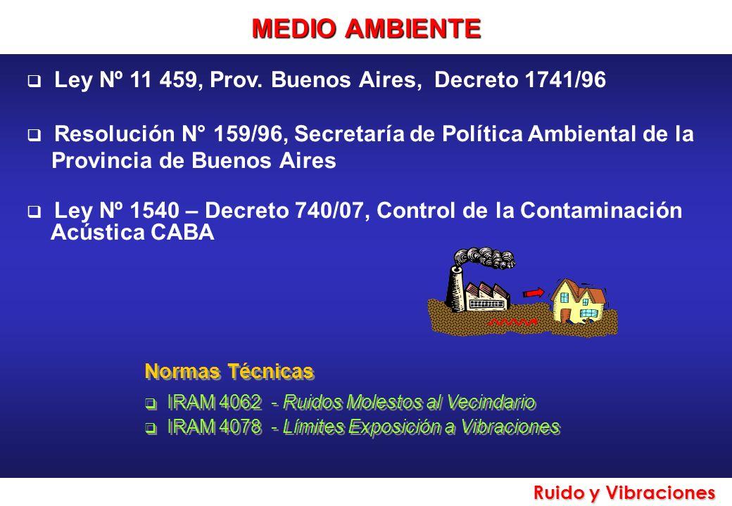 Ruido y Vibraciones Ley Nº 11 459, Prov. Buenos Aires, Decreto 1741/96 Resolución N° 159/96, Secretaría de Política Ambiental de la Provincia de Bueno