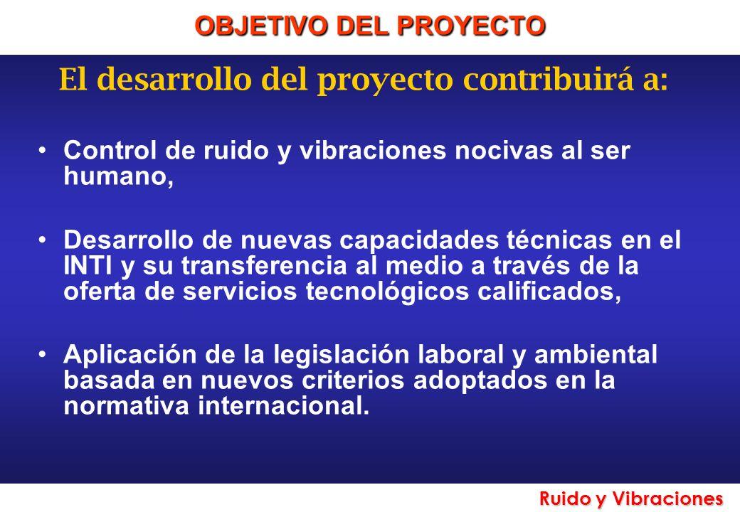 Ruido y Vibraciones OBJETIVO DEL PROYECTO El desarrollo del proyecto contribuirá a: Control de ruido y vibraciones nocivas al ser humano, Desarrollo d