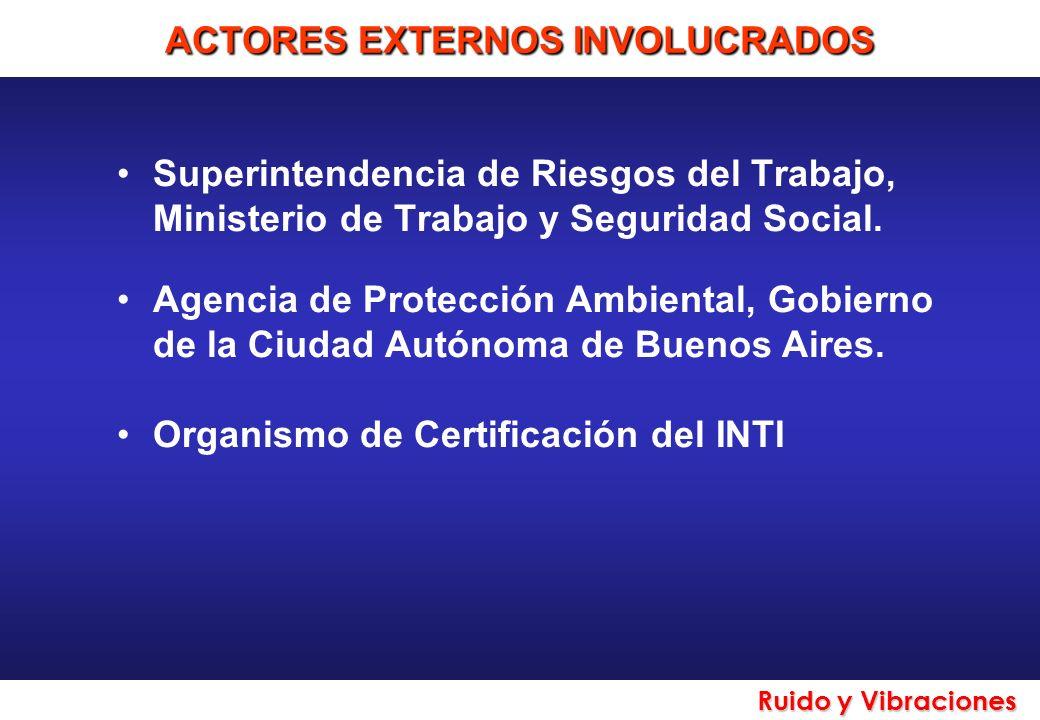 Ruido y Vibraciones ACTORES EXTERNOS INVOLUCRADOS Superintendencia de Riesgos del Trabajo, Ministerio de Trabajo y Seguridad Social. Agencia de Protec