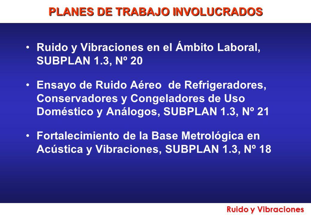Ruido y Vibraciones PLANES DE TRABAJO INVOLUCRADOS Ruido y Vibraciones en el Ámbito Laboral, SUBPLAN 1.3, Nº 20 Ensayo de Ruido Aéreo de Refrigeradore